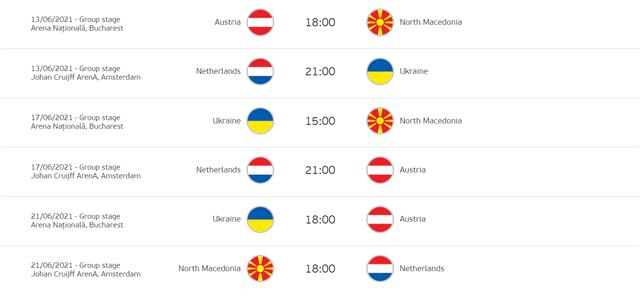 2021-05-30-09-27-23-Standings-UEFA-EURO-