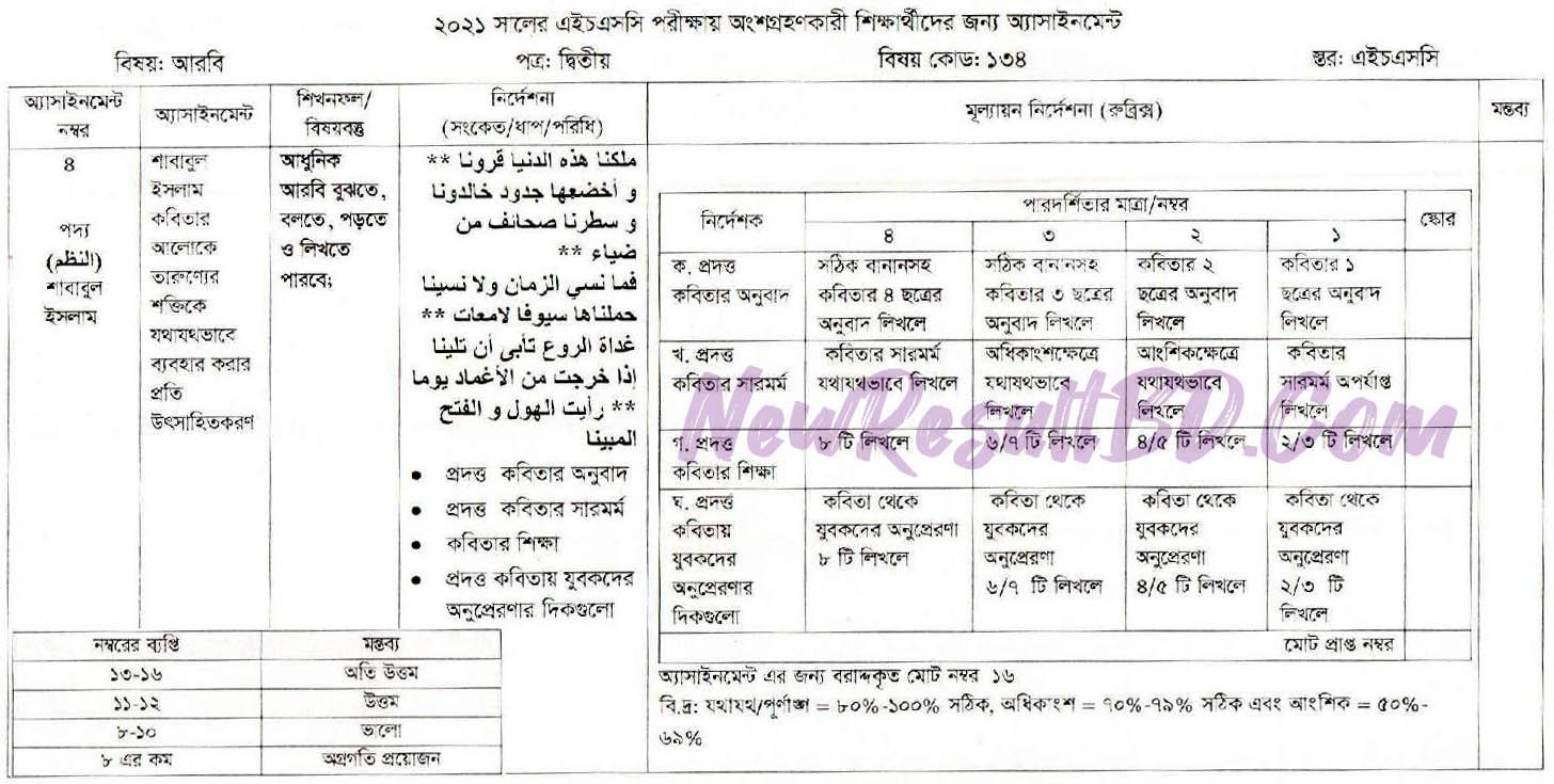 HSC Arabic 6th Week Assignment 2021