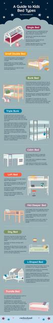Understanding-kids-bed-types.jpg