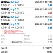 "SuperFXrobot BEST ""FX ROBOT""No.1 automated trading system in the world(SEE 2 MORE Unbelievable BONUS"
