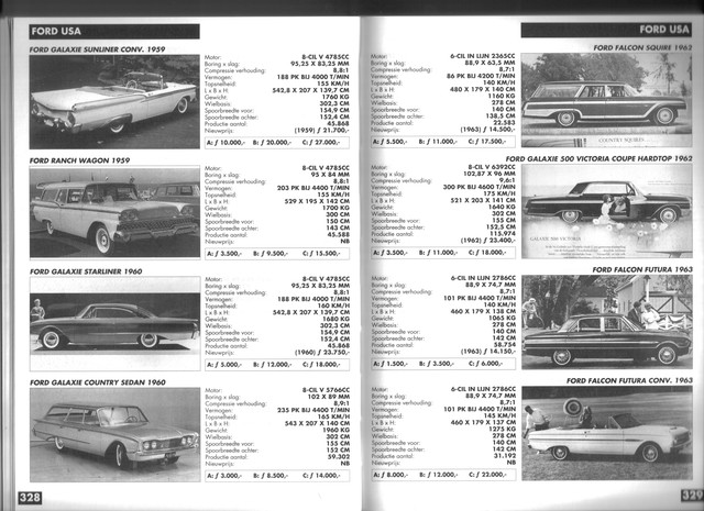 pages-328-329-Ford-Ford-USA.jpg