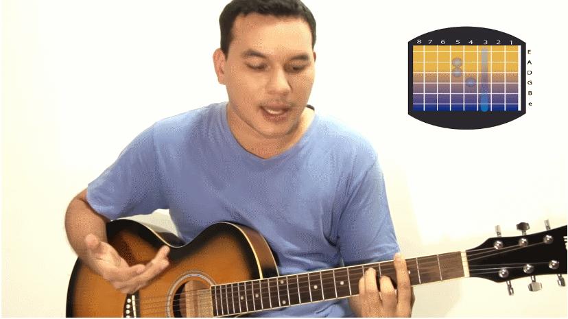 cursos de guitarra acustica