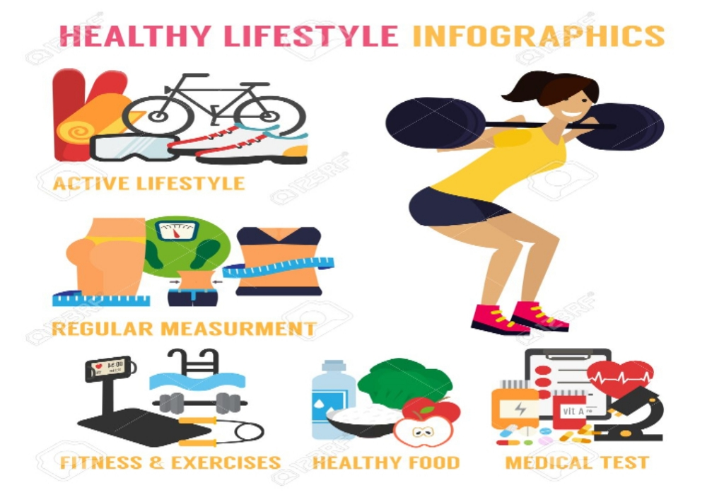 Connected Health Lifestyle Solutions Aisare