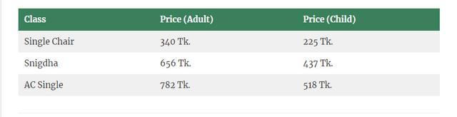 Padma-Express-Ticket-Price-2021