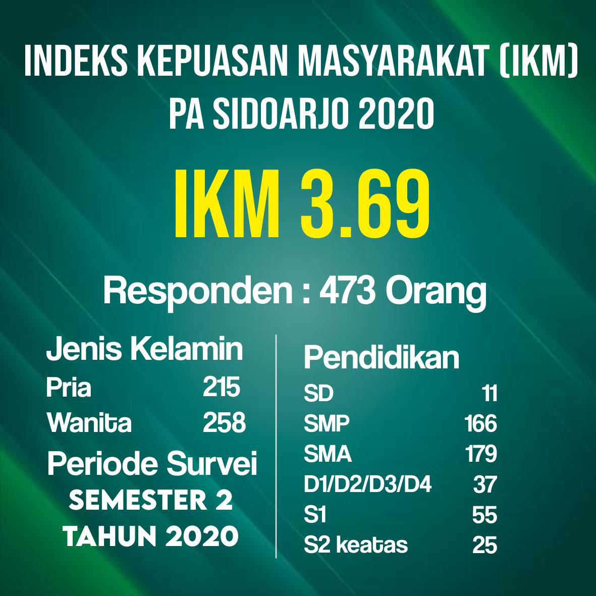 IKM-2020