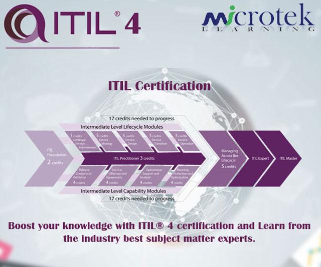 ITIL4.jpg