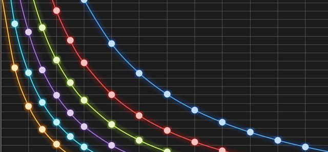 UNE-graphique