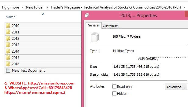 Trader's Magazine - Technical Analysis of Stocks & Commodities 2010-2016