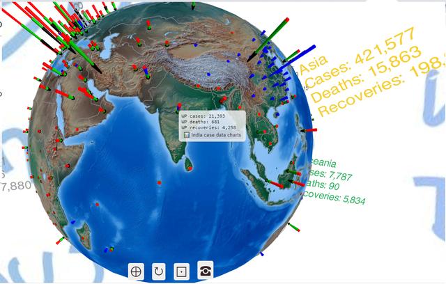 WORLD-GLOBE-OF-COVID
