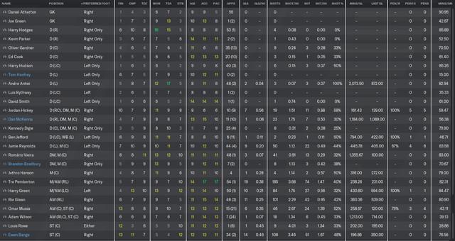 South-Shields-Goalscoreres.jpg