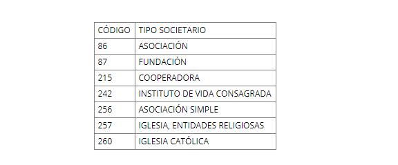 AFIP-CUADRO