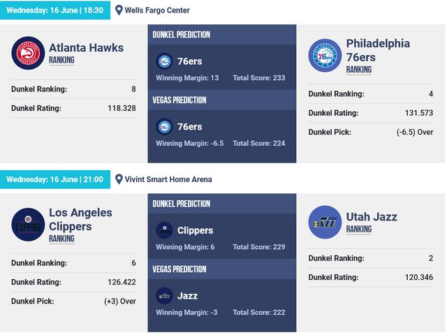 Screenshot-2021-06-16-at-06-33-25-NBA-Basketball-Picks-The-Dunkel-Index