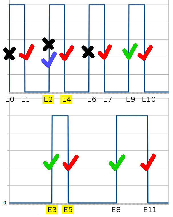 CAS output.png