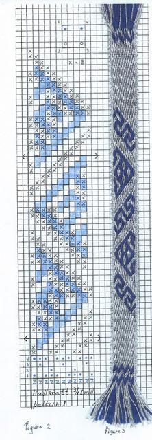 A-Timeline-in-Tablet-Weaving-fig-2-3-scaled.jpg