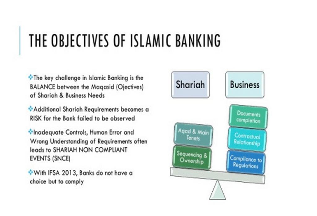 Business Sharia