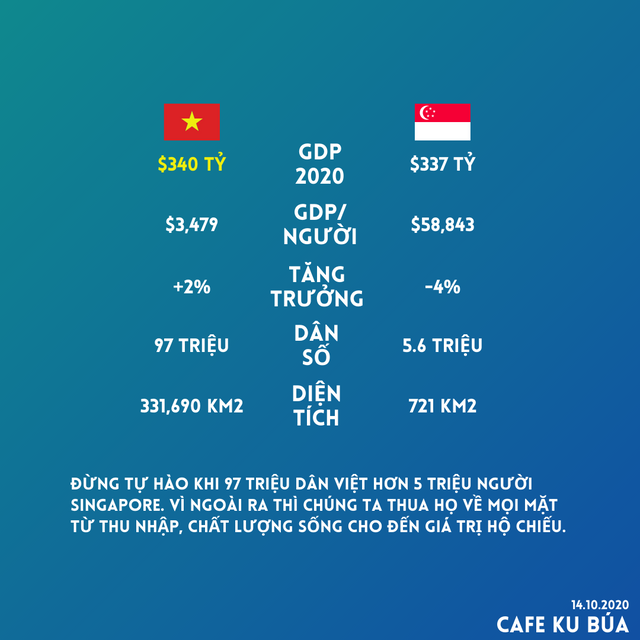 Vietnam-Singapore