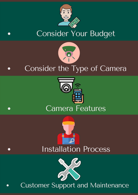 Consider-Your-Budget