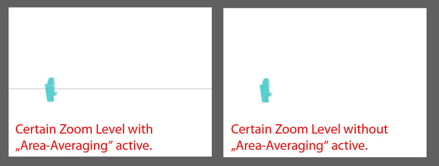 Area averaging zoom
