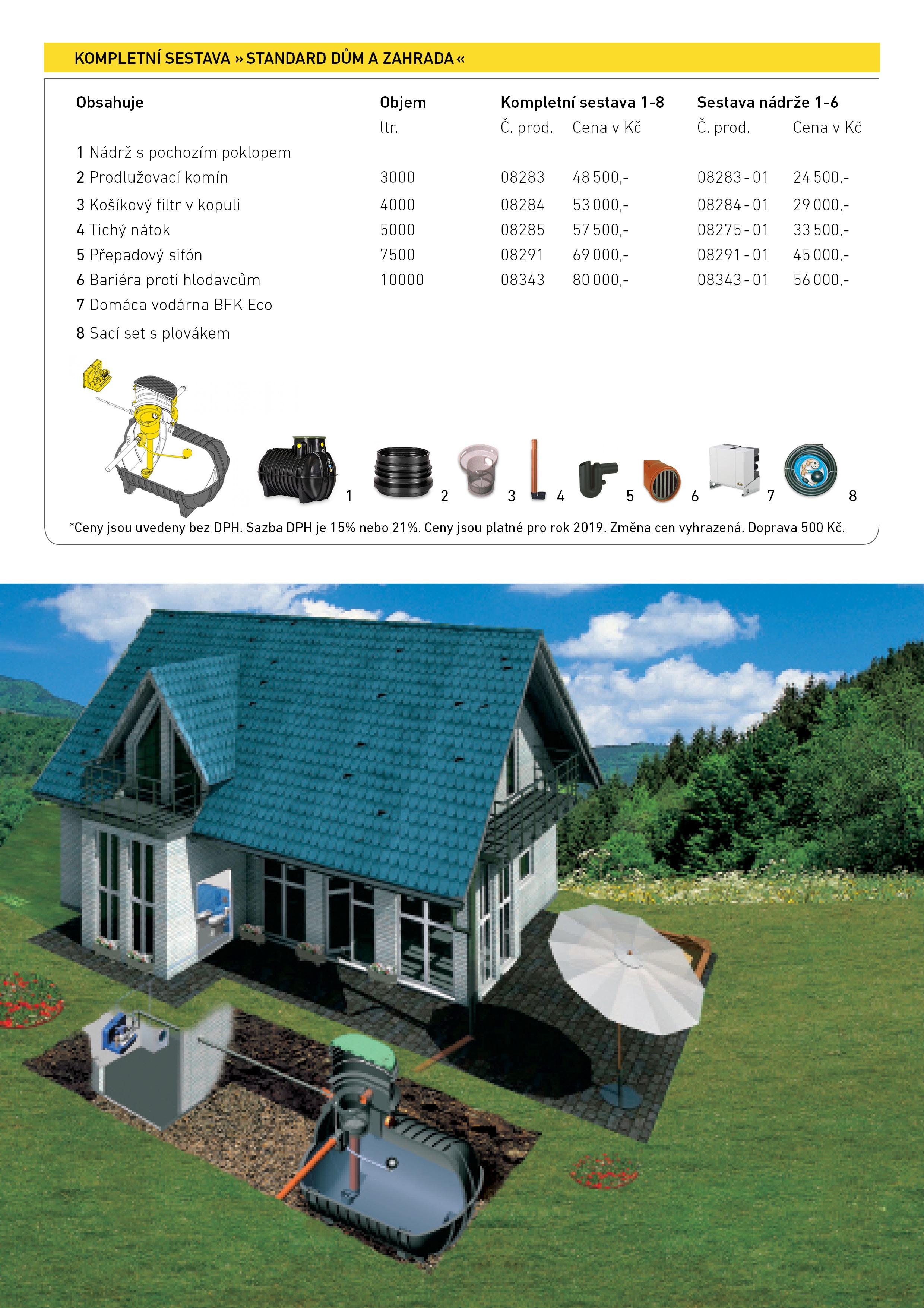 Nádrže na dešťovou vodu - sestava pro dům a zahradu