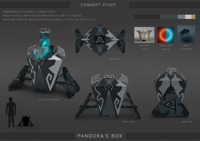 actual-concept-pandora