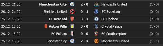 2020-12-27-11-35-03-Premier-League-2020-2021-Ergebnisse-Fussball-England
