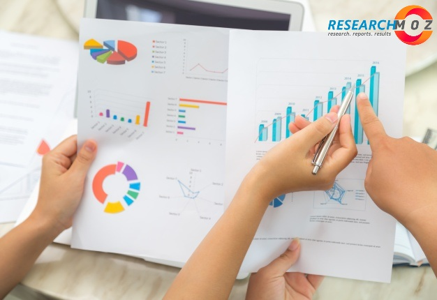 School Administrative Software Market Research Report