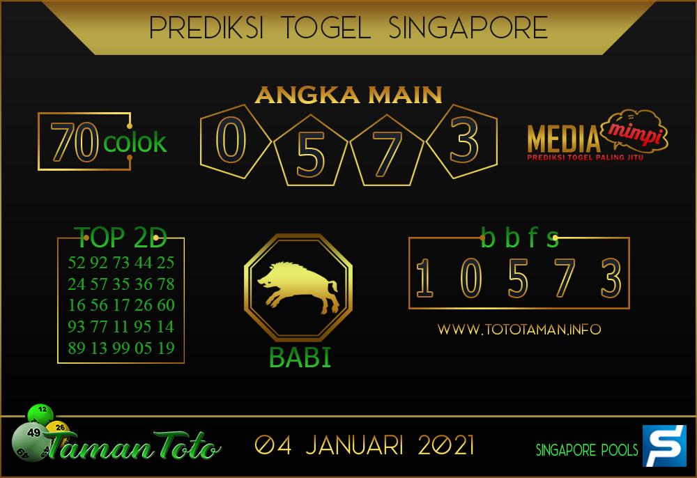 Prediksi Togel SINGAPORE TAMAN TOTO 04 JANUARI 2021