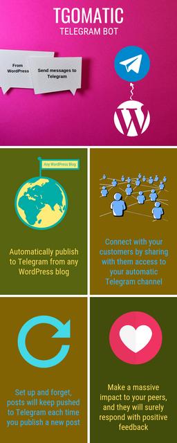 TGomatic Automatic Post Generator Plugin for WordPress