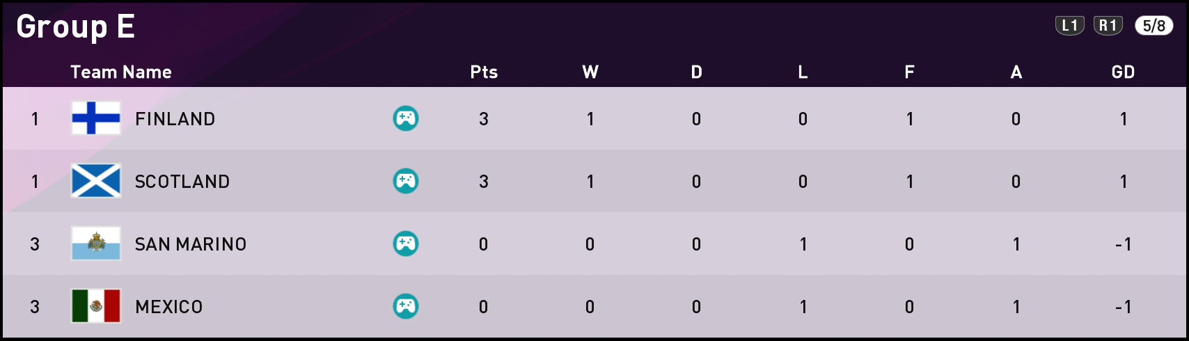 FTWC20-Group-E-1-Game.png