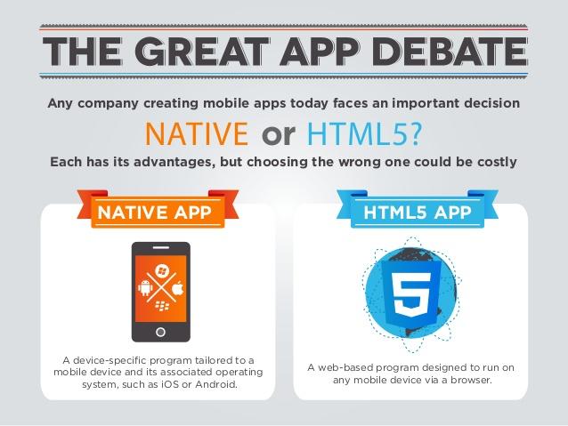 HTML-VS-Native-Apps-for-i-Phone