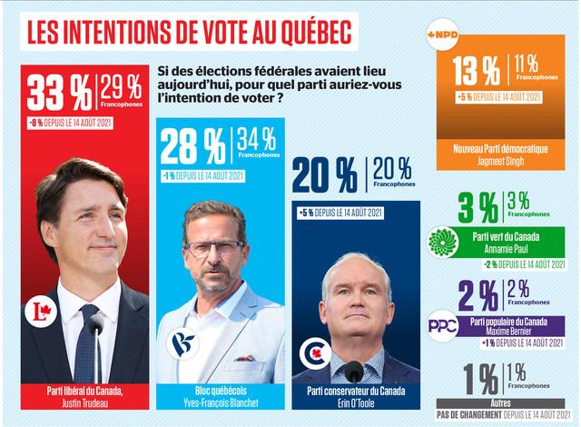 Quebec-poll-from-Leger-September-2