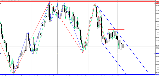 GBPJPY-m-Daily.png