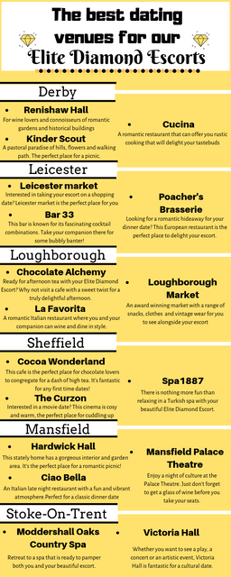 a list about the best dating spots in the east midlands