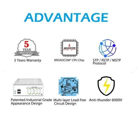 i.ibb.co/SNNzXjp/Switch-Ethernet-Industrial-48-Portas-AKWK4-M2-E-4.jpg