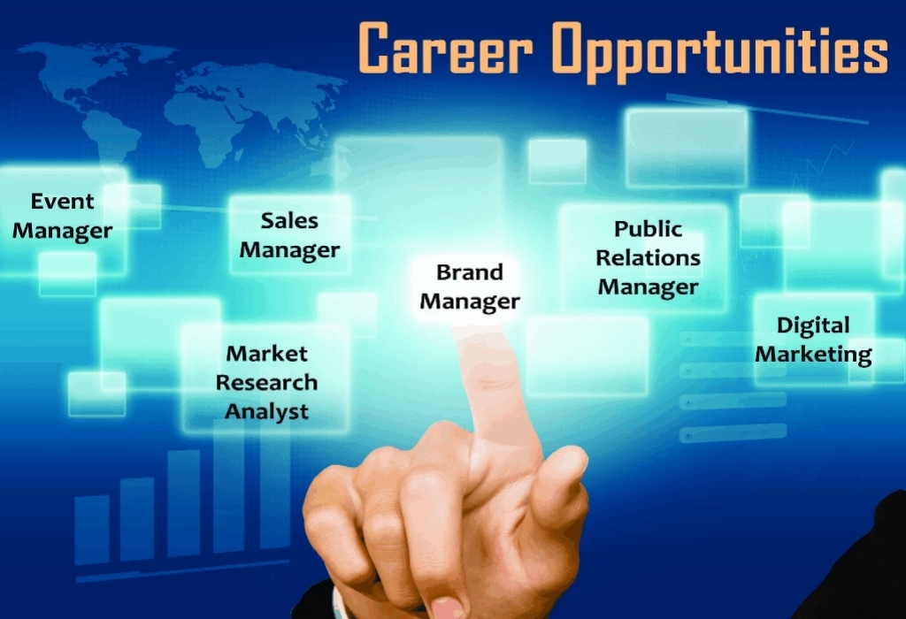 Career Opportunities Software