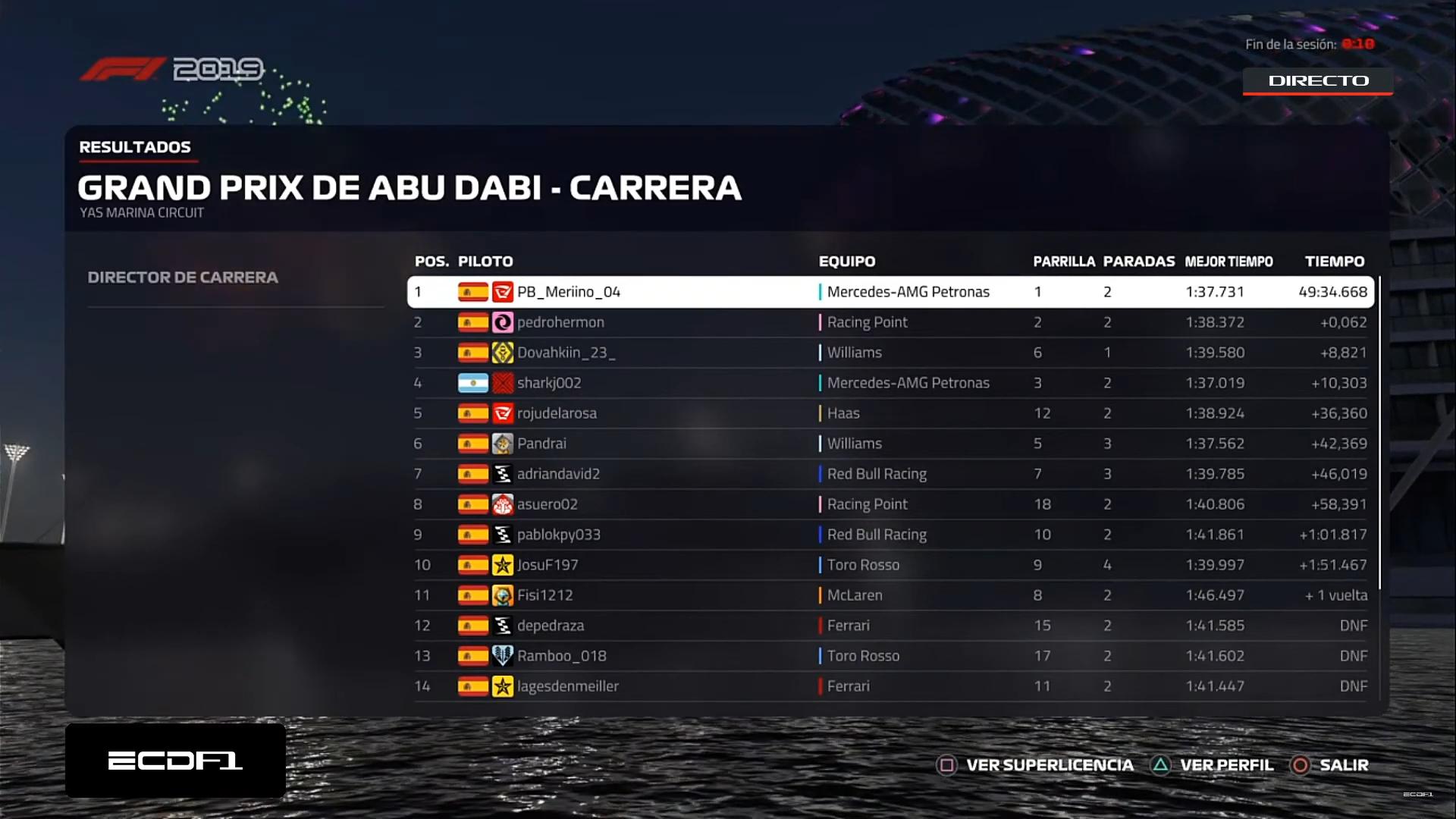 Resultados Gran Premio de Abu Dhabi (F1 2019 PS4 T15) Image