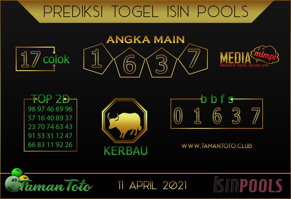 Prediksi Togel ISIN TAMAN TOTO 11 APRIL 2021