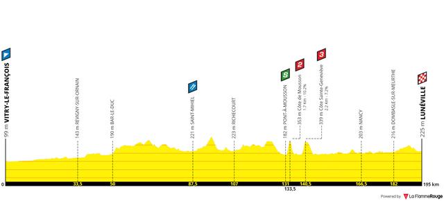 tour-de-france-2019-stage-5
