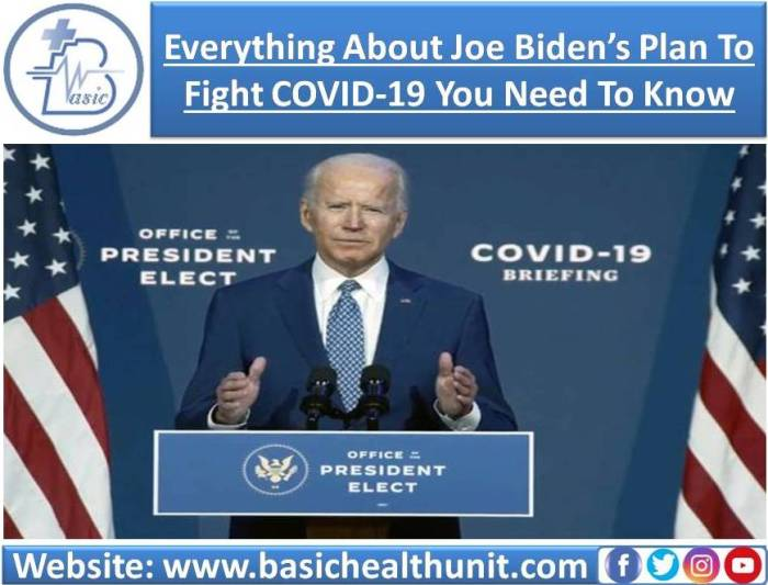 Everything About Joe Biden's Plan To Fight COVID-19 You Need To Know