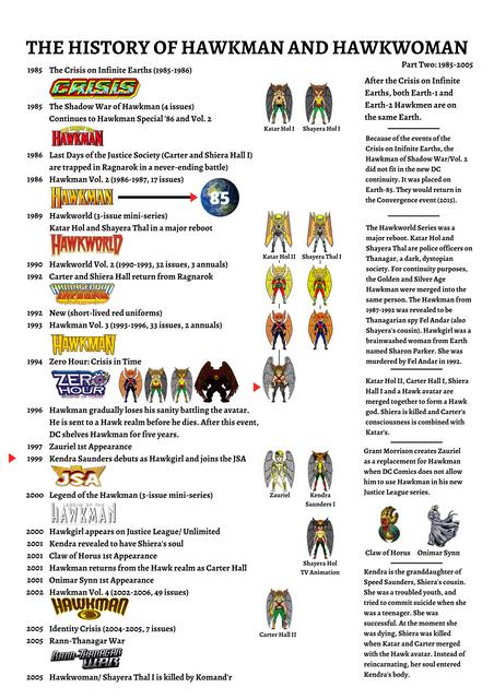 THE-HISTORY-OF-HAWKMAN-AND-HAWKWOMAN-1