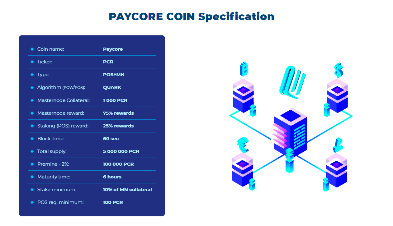 {filename}-[ann]pos+mn Paycore - Global Solution For All Money Transactions