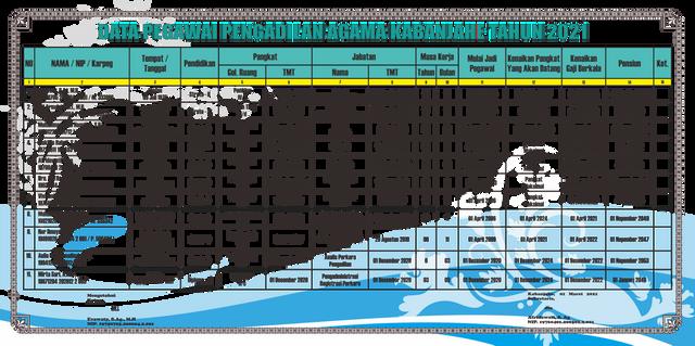 STATISTIK-PEGAWAI-maret-2021