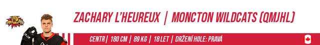 Pruvodce-Draftem-2020-L-Heureux
