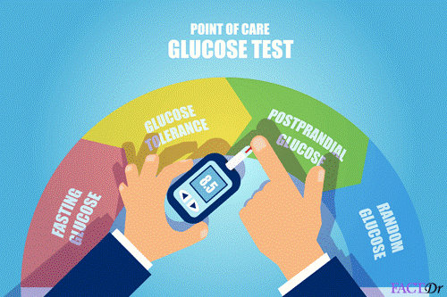 Pregnancy After Bariatric Clinical Method – Declining An Oral Glucose Tolerance Test