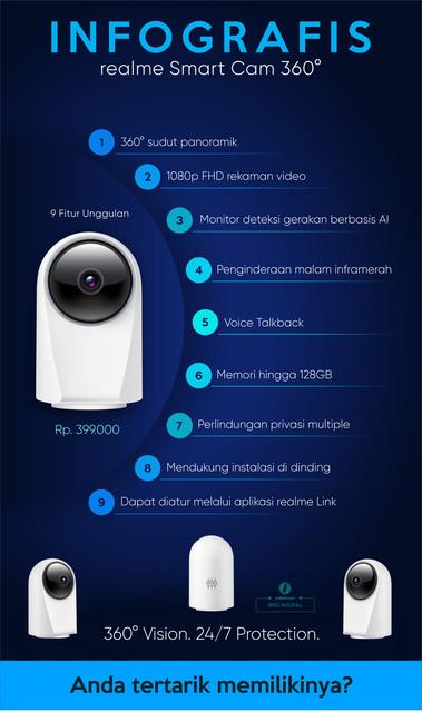 Realme-Smart-Cam-RGB