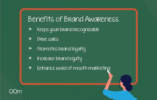 Benefits-of-Brand-Awareness