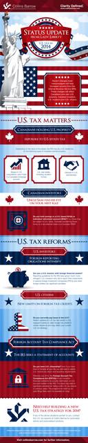 FATCA-US-Tax-Matters