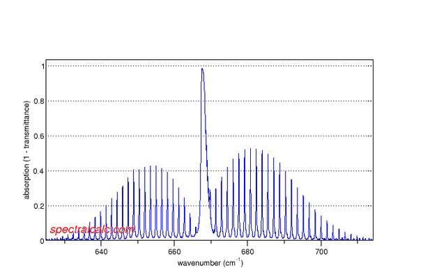 CO2 ABS1meter.png