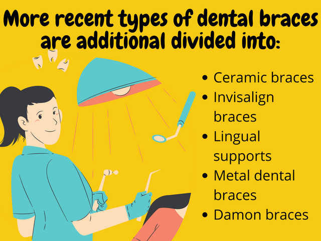 More-recent-types-of-dental-braces-are-additional-divided-into