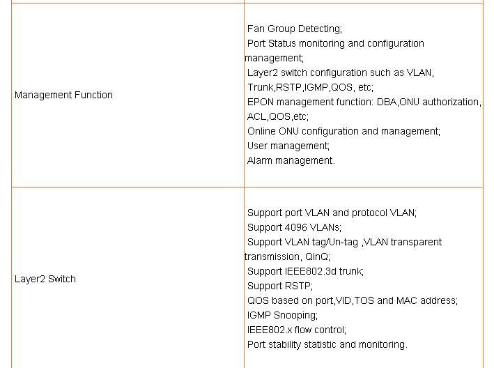 i.ibb.co/Sdx3Lrd/OLT-2-Portas-EPON-Suporte-para-V-rios-ONU-V1600-D2-6.jpg